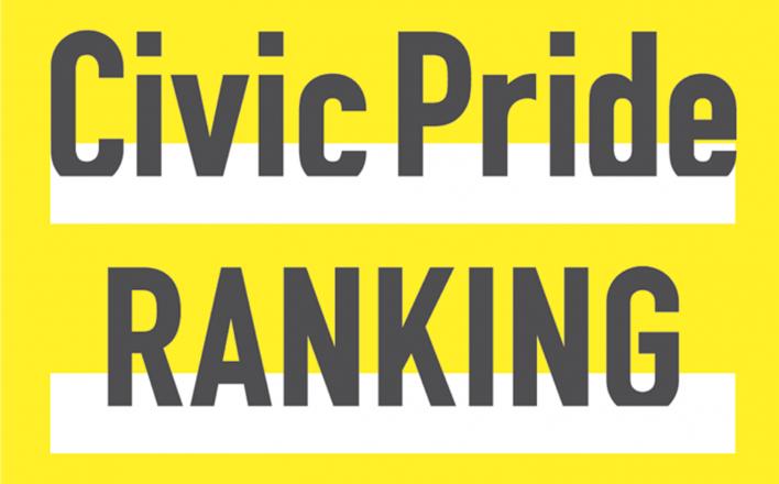 総合1位は「港区」ー住民が「愛着」や「誇り」を感じる街『シビックプライドランキング2020』発表
